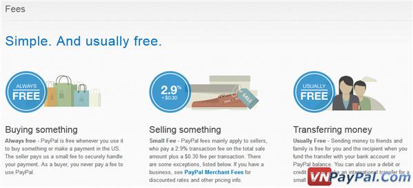 Cách Tính Phí Giao Dịch Paypal [Update 2013] | Payvnn