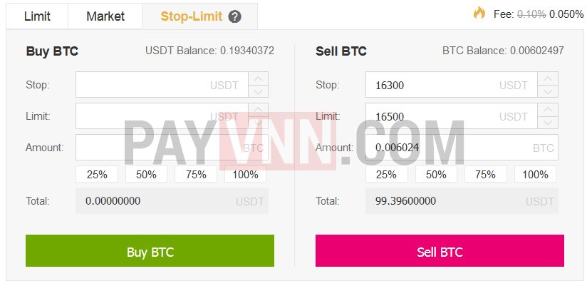 Lệnh Stop Limit trên BInance