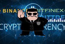 Binance, Bitfinex, Bittrex Ngừng Cho Phép Đăng Ký Tài Khoản Mới