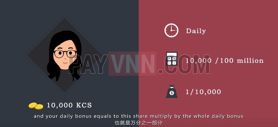 Kucoin Shares Bonus