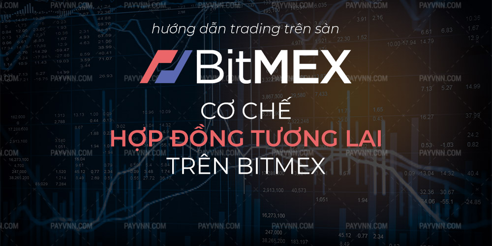 Co che Hop Dong Tuong Lai tren BitMEX
