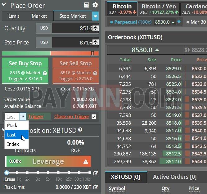 Lenh Stop Market BitMEX