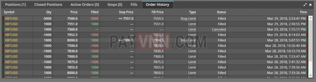 Tab Order History tren BitMEX