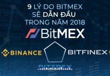 BitMEX dan dau nam 2018