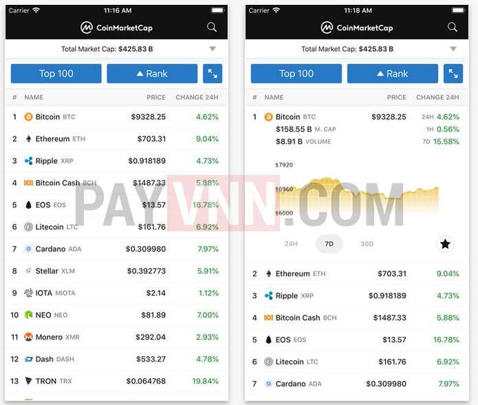 App CoinMarketCap