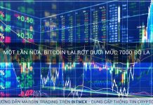 Một lần nữa Bitcoin lại rớt dưới mức 7000 Đô La