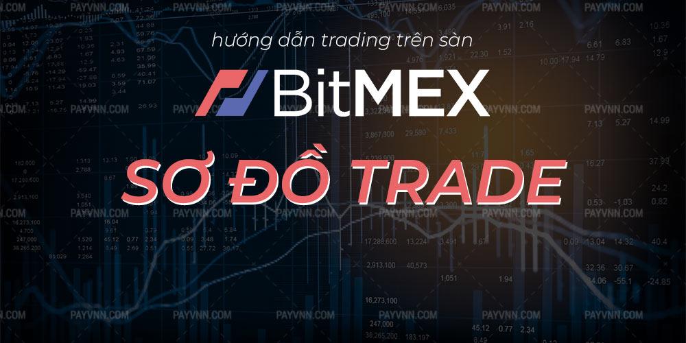 So do Margin BitMEX