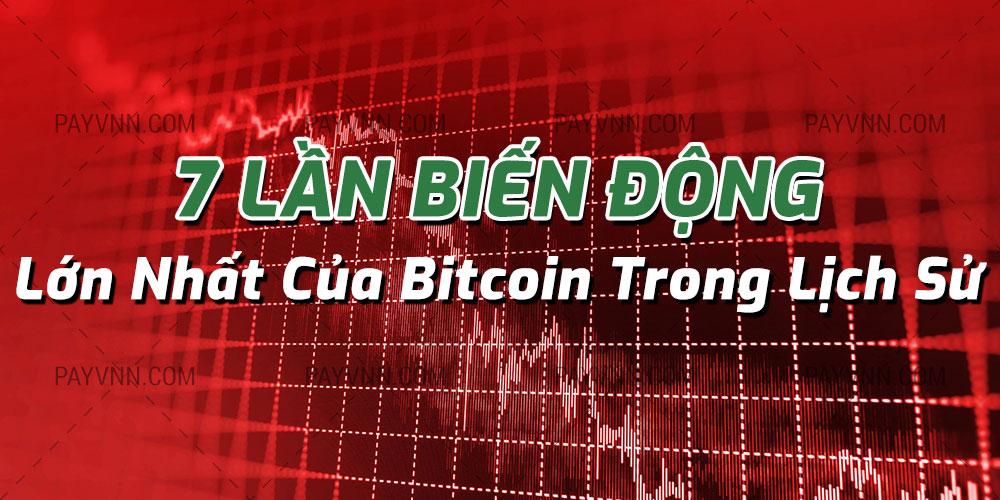 Bien dong gia Bitcoin
